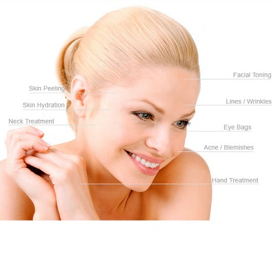 Top Anti-Ageing Treatments